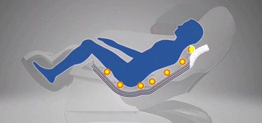 Infinity Iyashi L-Track Roller